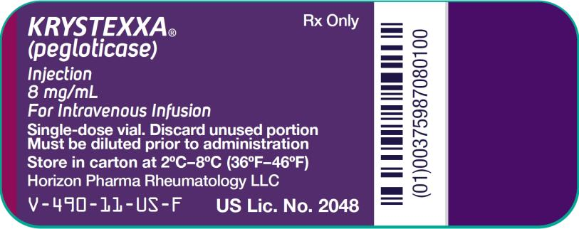 PRINCIPAL DISPLAY PANEL  KRYSTEXXA®             Rx Only (pegloticase) Injection 8 mg/mL For Intravenous Infusion