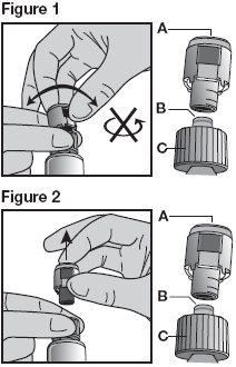 Instructions for Use Carton Label Figure 1 through 2