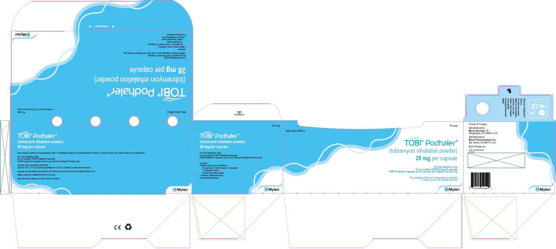 Tobi Podhaler 28 mg Carton Label
