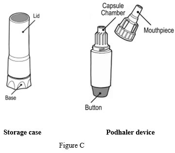 Instructions for Use Figure C