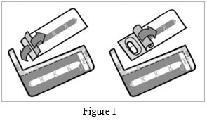 Instructions for Use Figure I