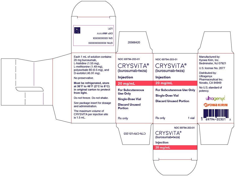 PRINCIPAL DISPLAY PANEL - 20 mg/mL Vial Carton