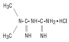 Metformin Hydrochloride Structure