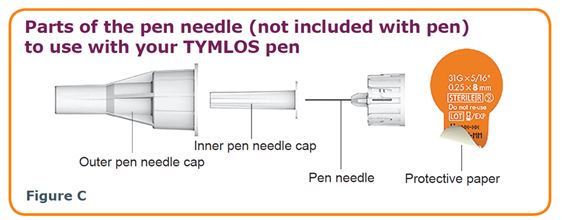 Parts of the pen needle (not included with pen) to use with your TYMLOS pen
