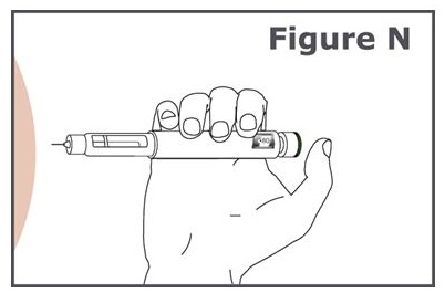 Figure N