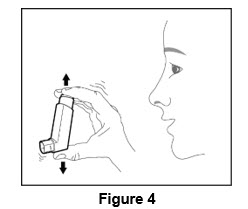 Figure 4 - press down