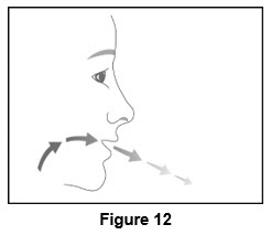 Figure 12 - breath out gently