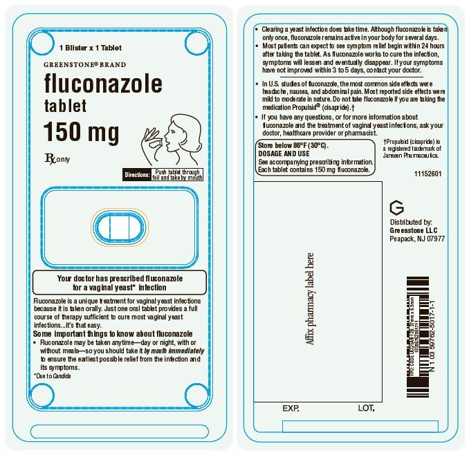 Principal Display Panel - 150 mg Tablet Blister Label