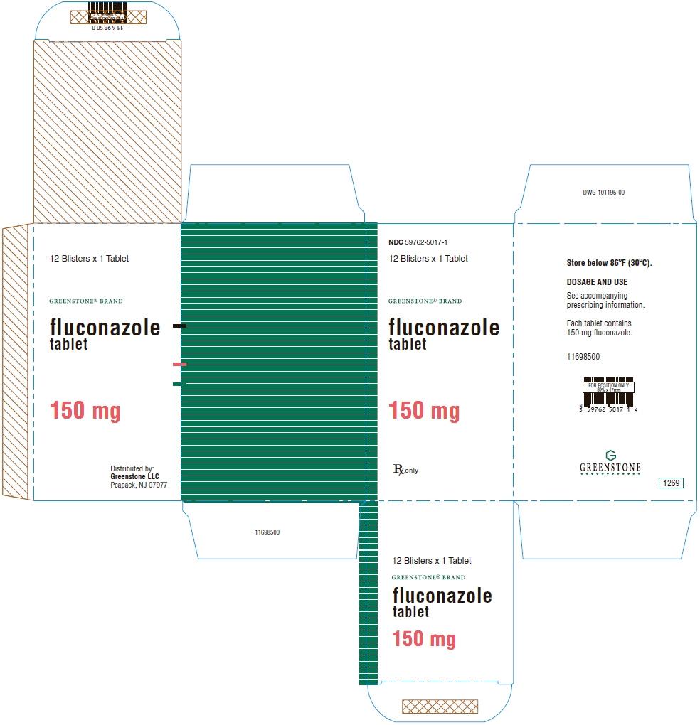 Principal Display Panel - 150 mg Tablet Blister Pack Carton