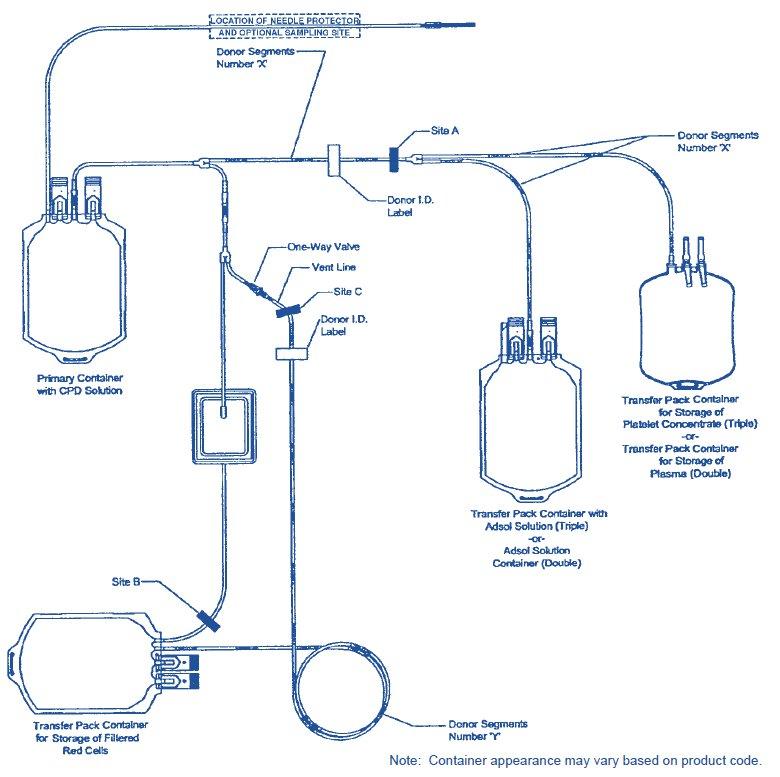 Representative Product Drawing