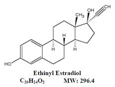 Ethinyl Estradiol Chemical Structure