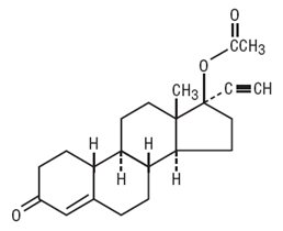 Norethindrone Acetate, USP Structural Formula