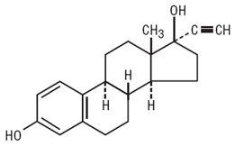 Ethinyl Estradiol, USP Structural Formula