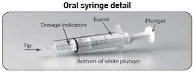oral syringe detail