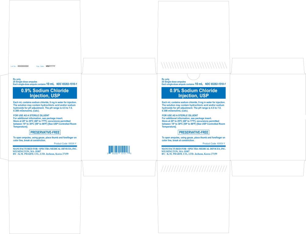 Principal Display Panel - 10 mL Carton Label