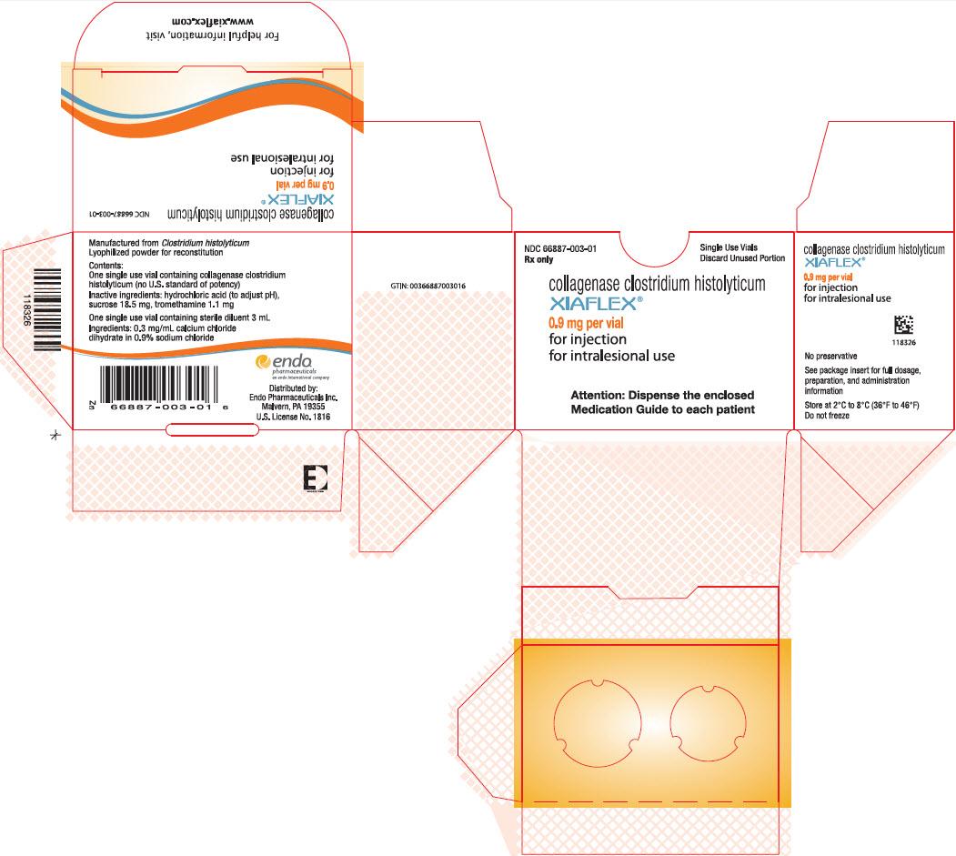 Principal Display Panel – Single-Pack Carton