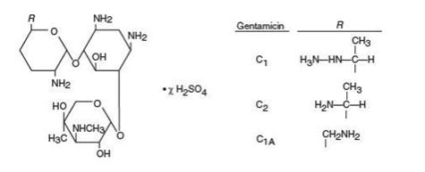 The structural formula for Gentamicin is obtained from cultures of Micromonospora purpurea. It is a mixture of the sulfate salts of gentamicin C1, C2, and C1A. All three components appear to have simi