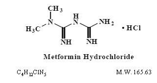Metformin Chemical Structure