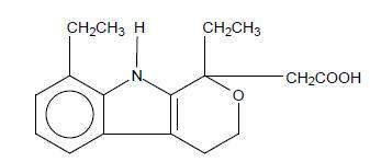 structural-formulation