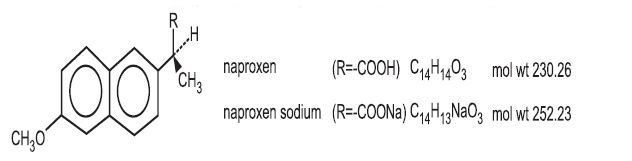 Naproxen Structure