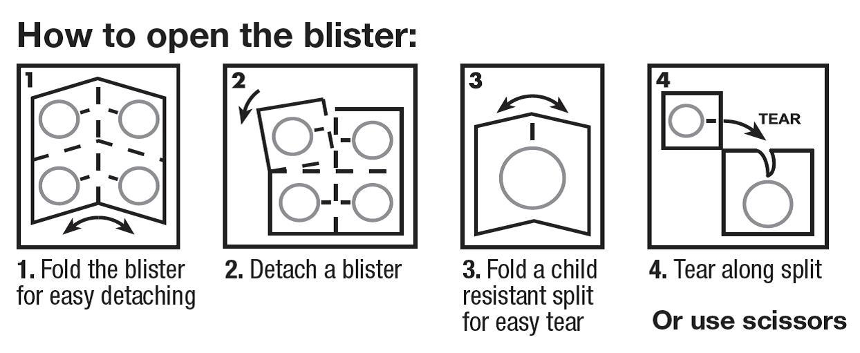 opening instruction