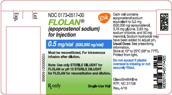 Flolan 0.5 mg label