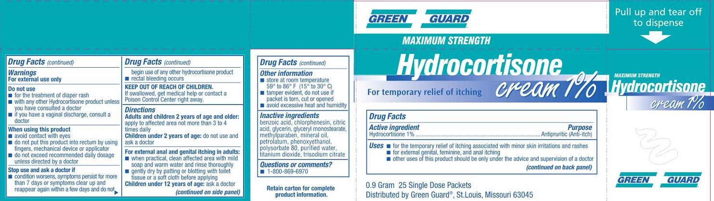 GG Hydro Label 19