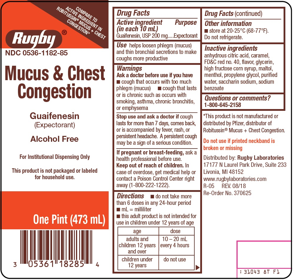 mucus and chest congestion image