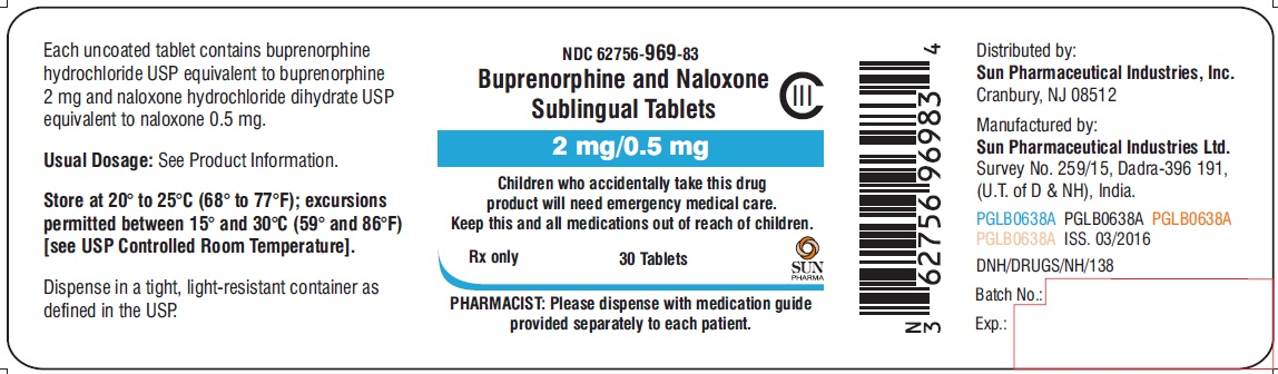 spl-buprenorphine-naloxone-label-1