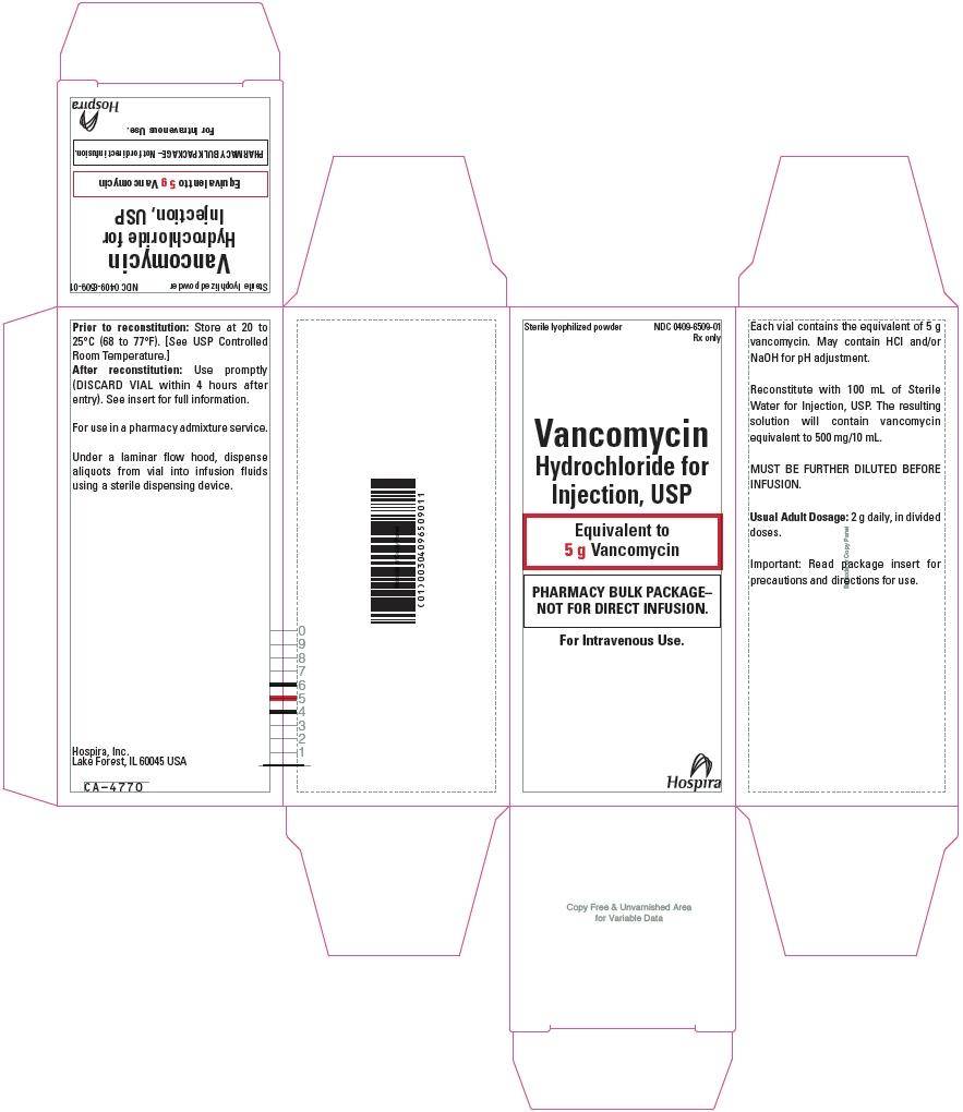 PRINCIPAL DISPLAY PANEL - 5 g Vial Carton