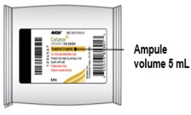 Each foil pouch contains 1 ampule of Corlanor oral solution.