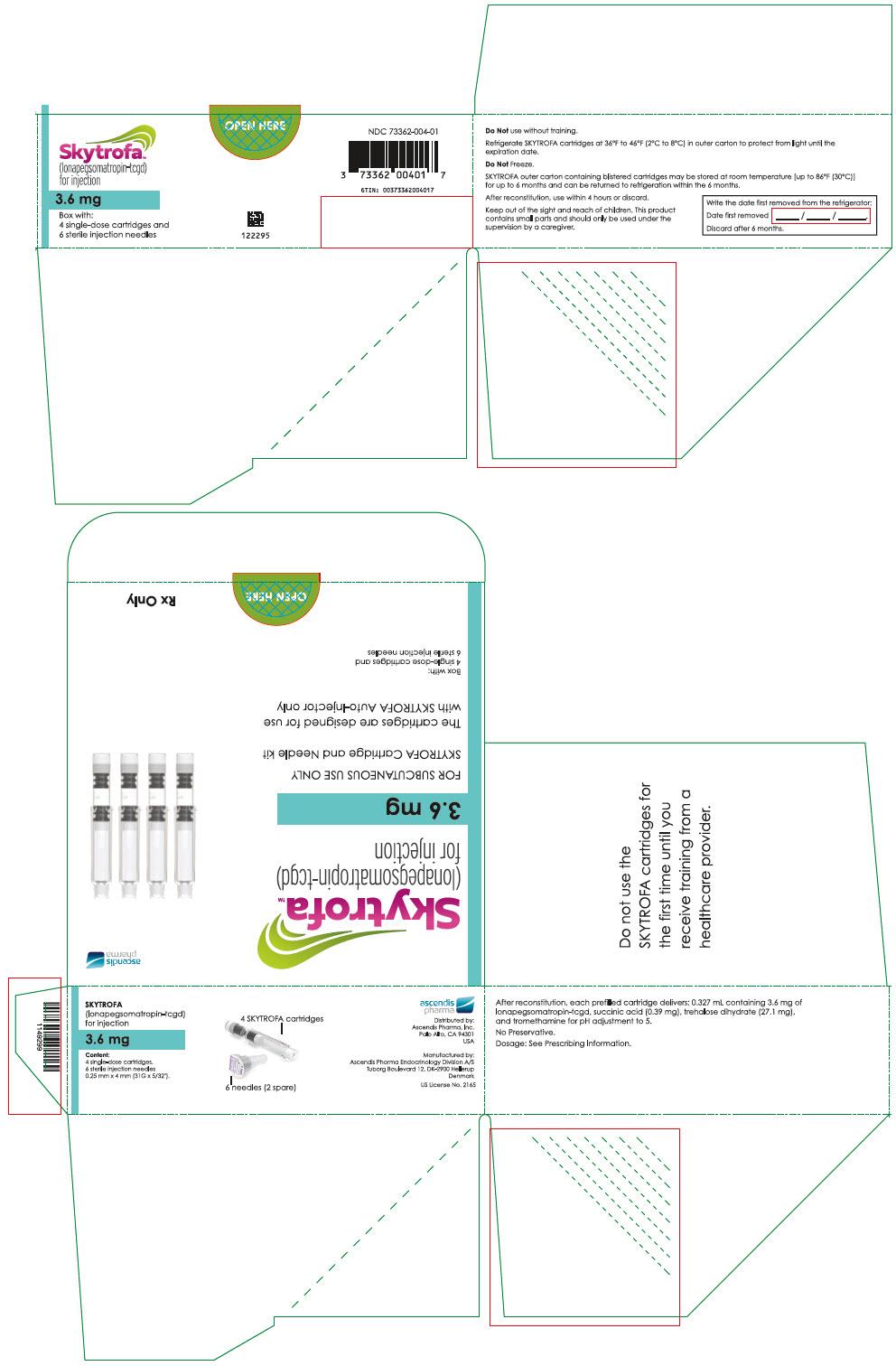 PRINCIPAL DISPLAY PANEL - 3.6 mg Cartridge Blister Pack Carton