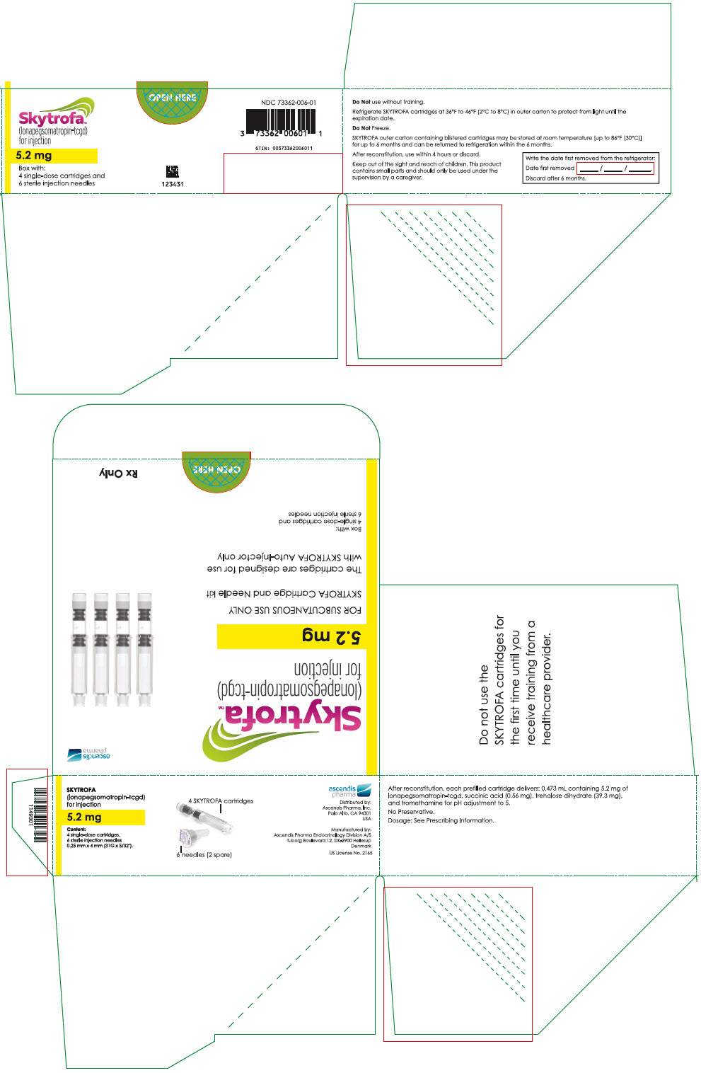 PRINCIPAL DISPLAY PANEL - 5.2 mg Cartridge Blister Pack Carton