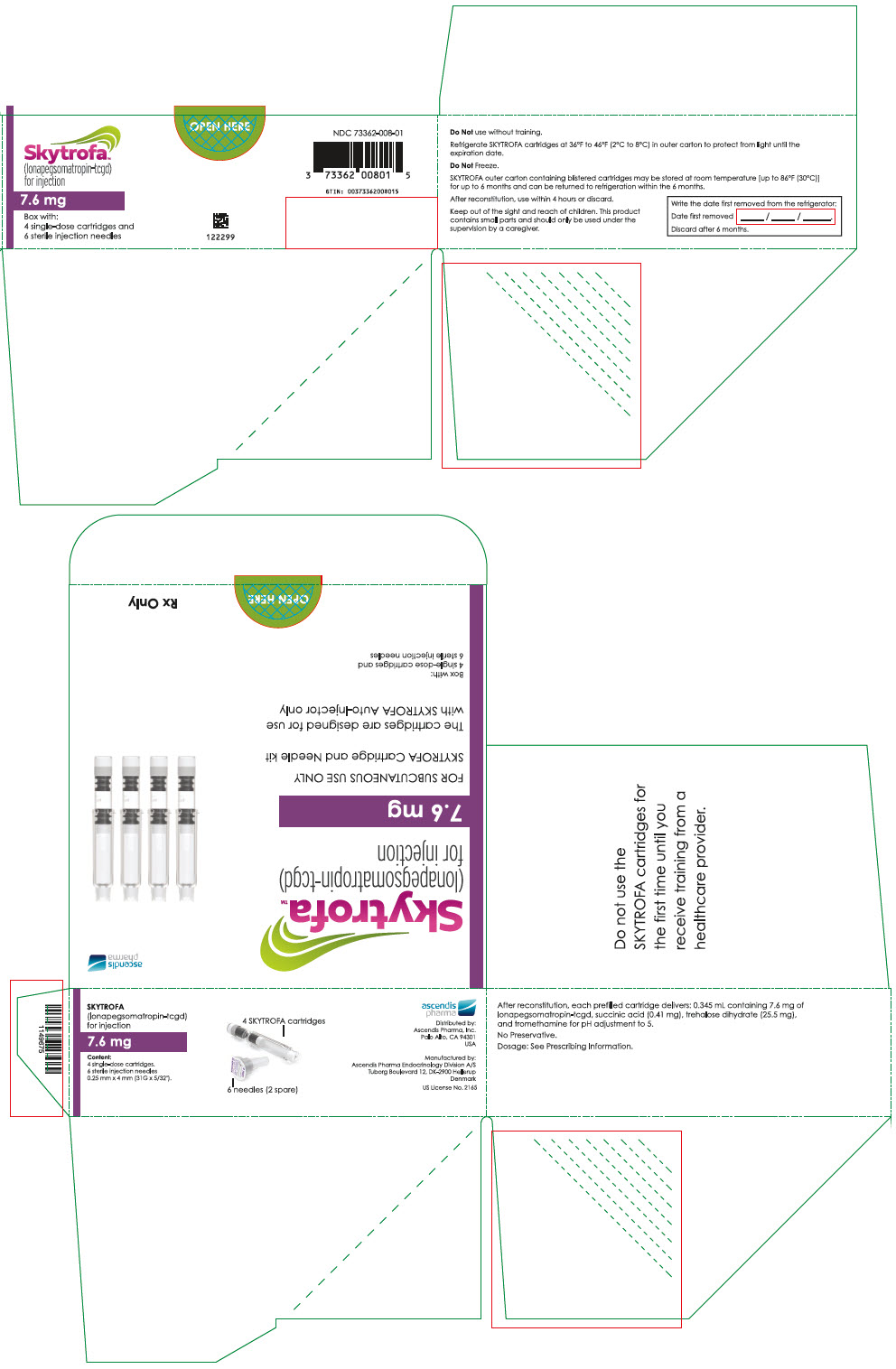 PRINCIPAL DISPLAY PANEL - 7.6 mg Cartridge Blister Pack Carton