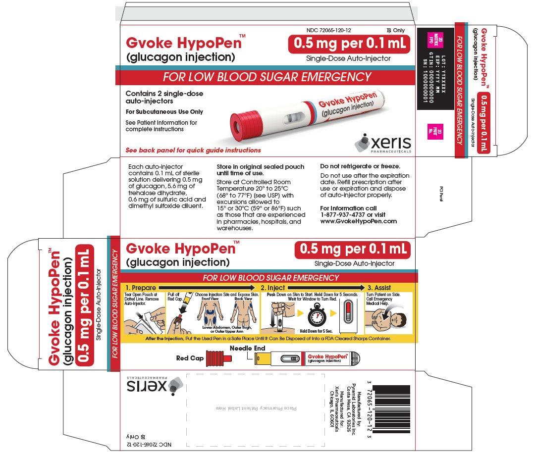 Gvoke HypoPen 0.5 mg Carton Label (2-Pack)