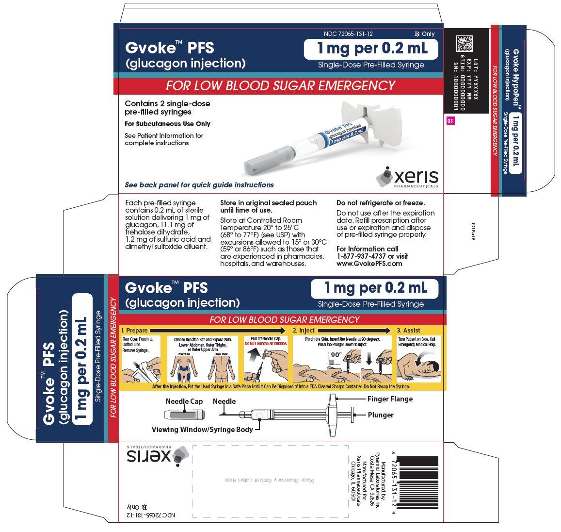 Gvoke PFS 1 mg Carton Label (2-Pack)