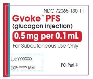 0.5 mg Pre-Filled Syringe Device Label
