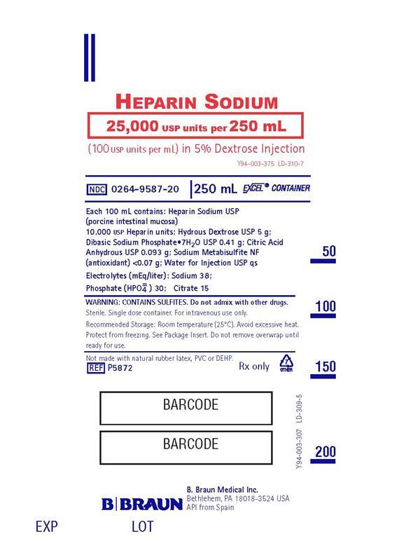 P5872 250 mL Container Label