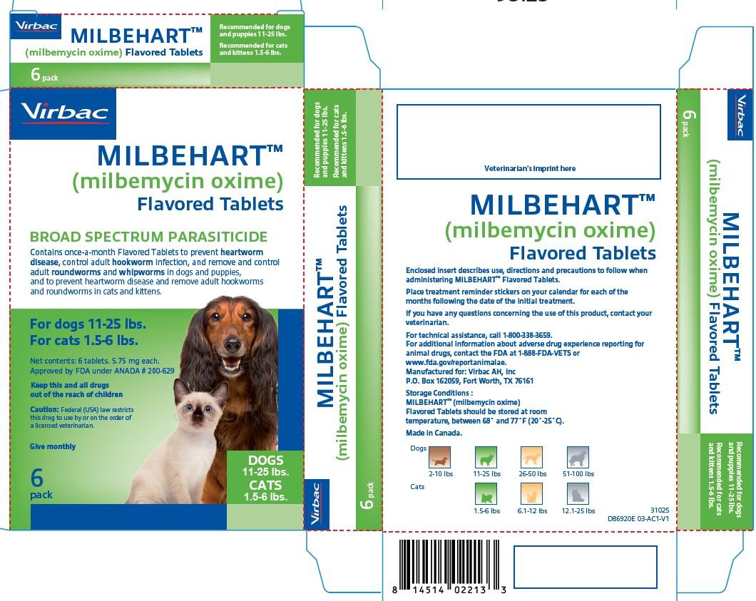 5.75 mg Carton Label