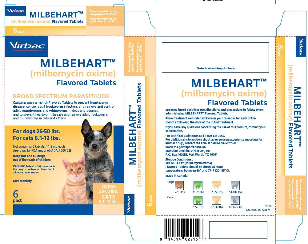 11.5 mg Carton Label