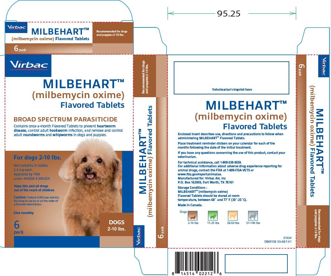 2.3 mg Carton Label