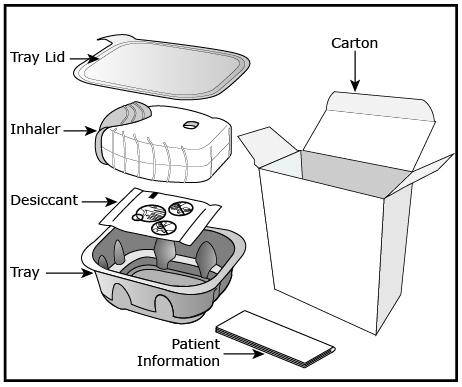 Parts figure