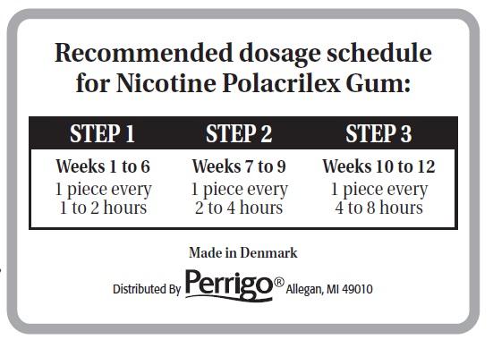 dosage_schedule