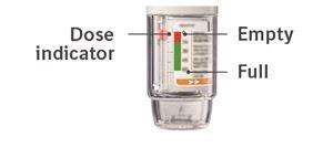 combivent-respimat-dose-indicator