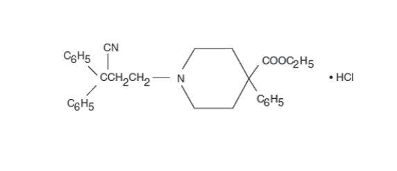 Diphenoxylate hydrochloride Structure
