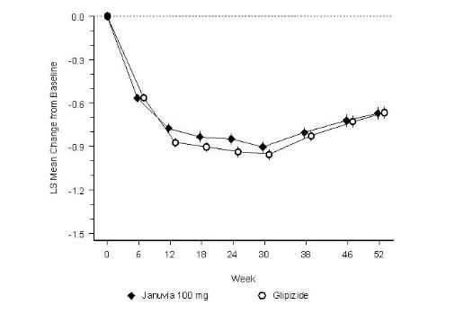 image of Figure 2
