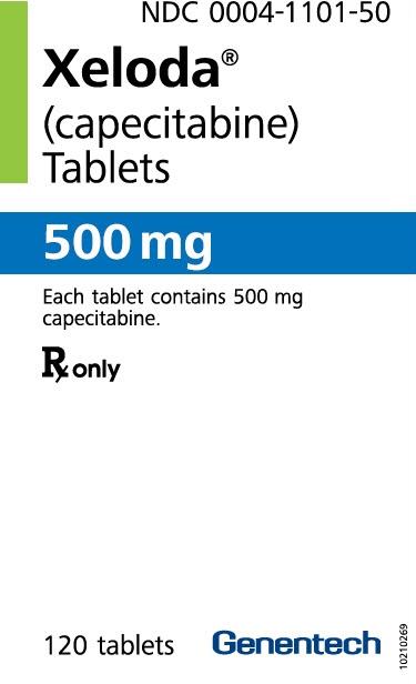 PRINCIPAL DISPLAY PANEL - 500 mg Tablet Bottle Carton