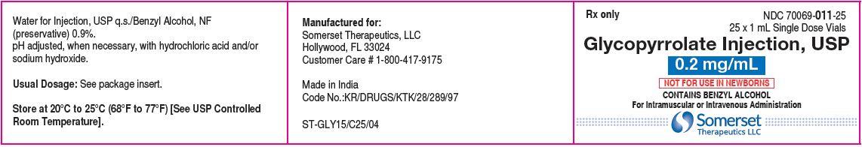 1 mL carton label