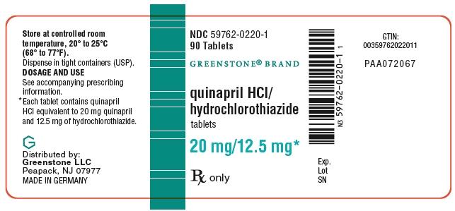 PRINCIPAL DISPLAY PANEL - 20 mg/12.5 mg Tablet Bottle Label