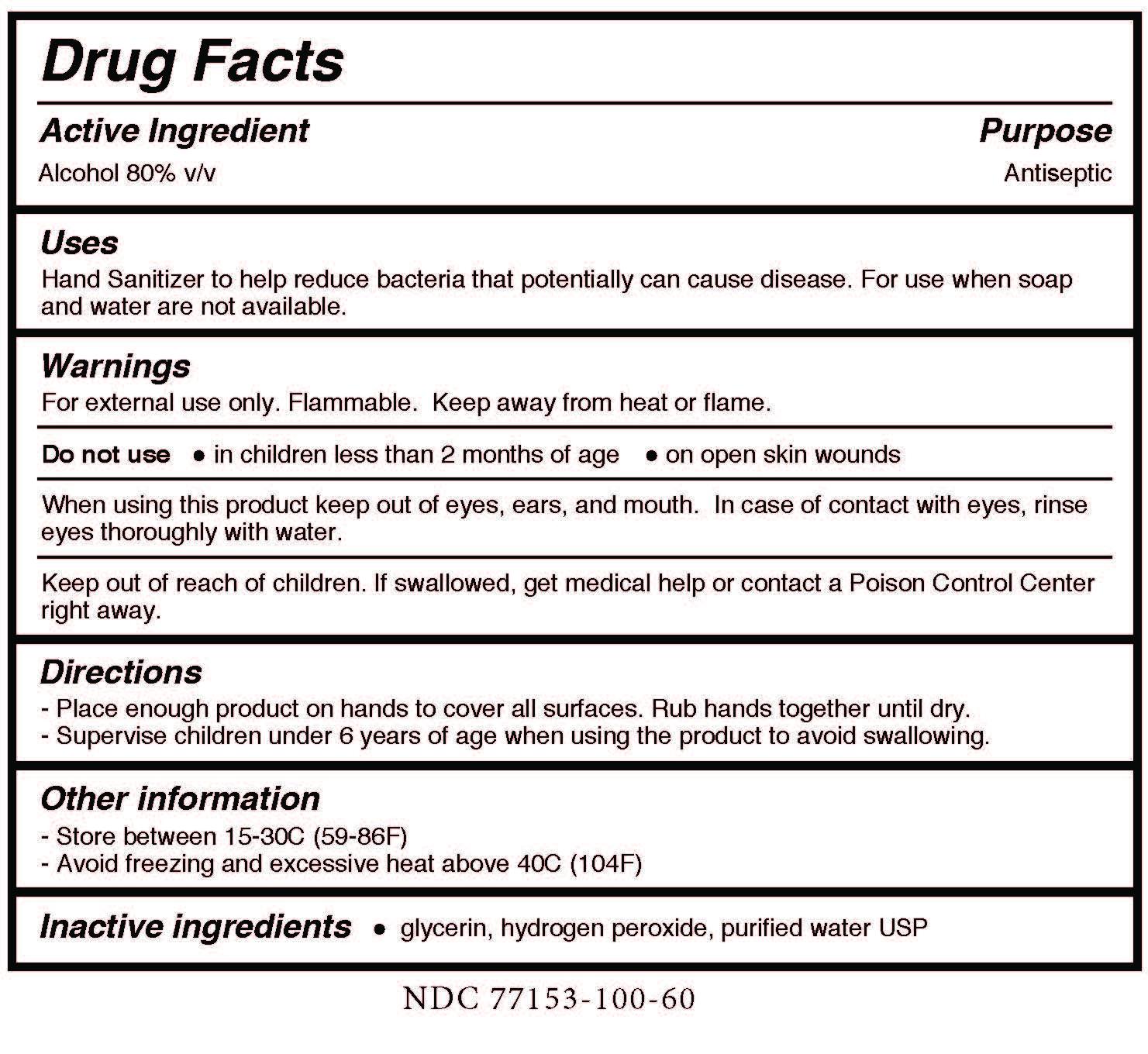 Drug Facts 60 ml bottle